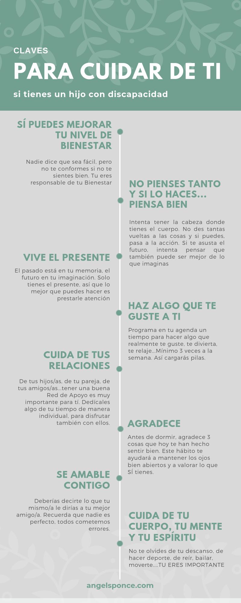 INFOGRAFIA 10 Hábitos